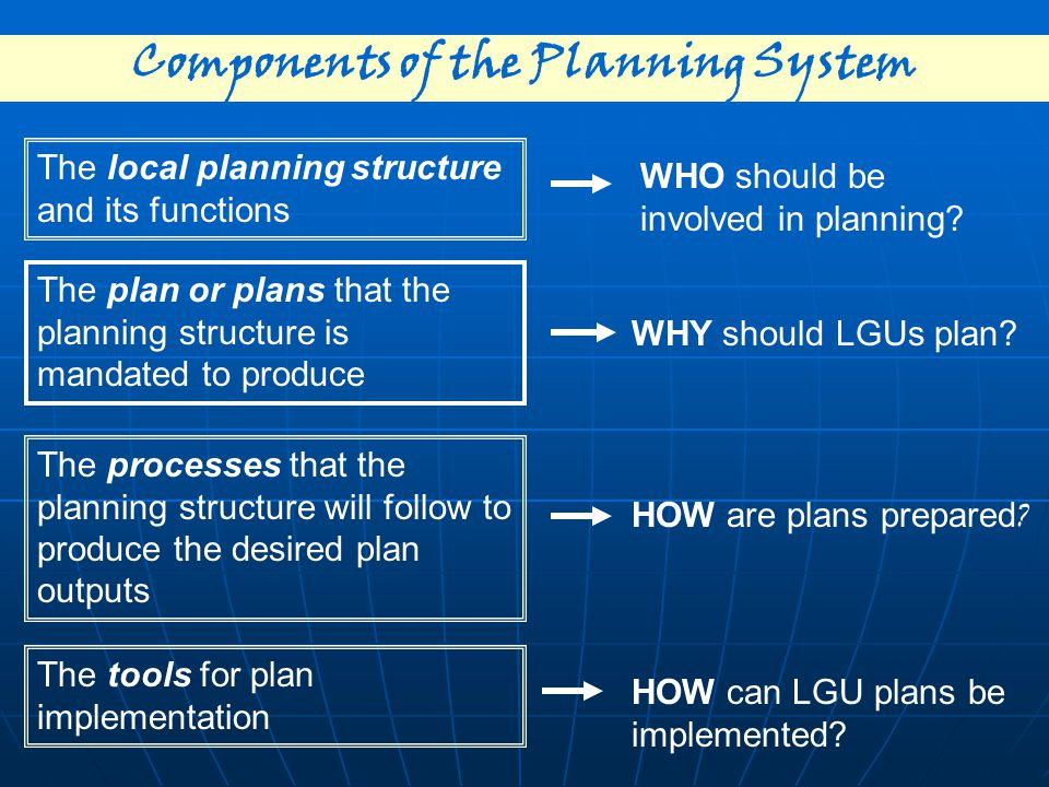 Components of the Planning System