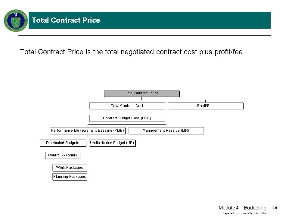 Total Contract Cost Total Contract Cost is the total negotiated contract cost without profit/fee.