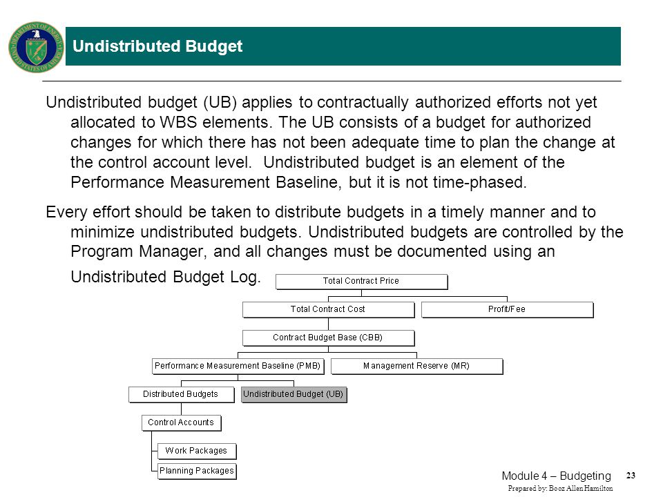Proposed Costs and the Contract Budget Base Relationship