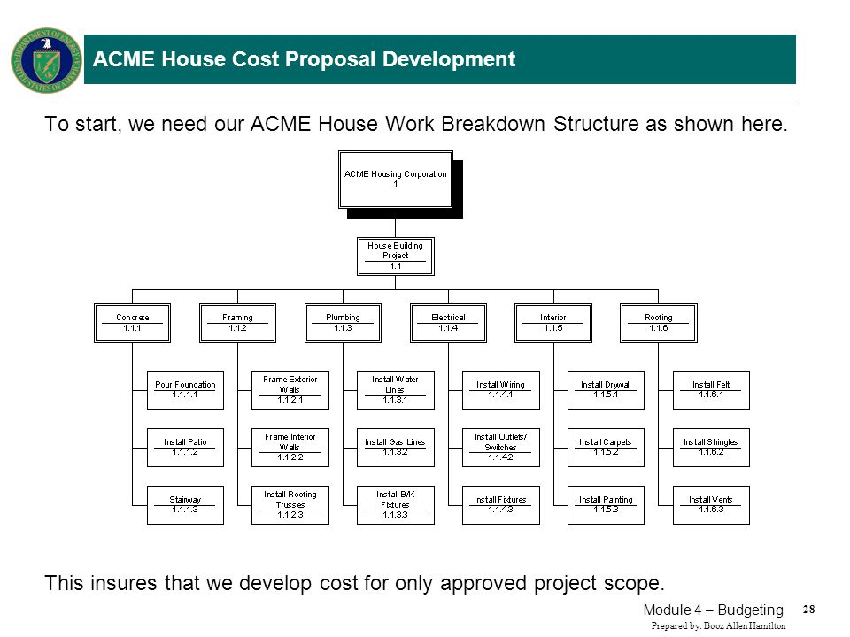 ACME House Cost Proposal Development