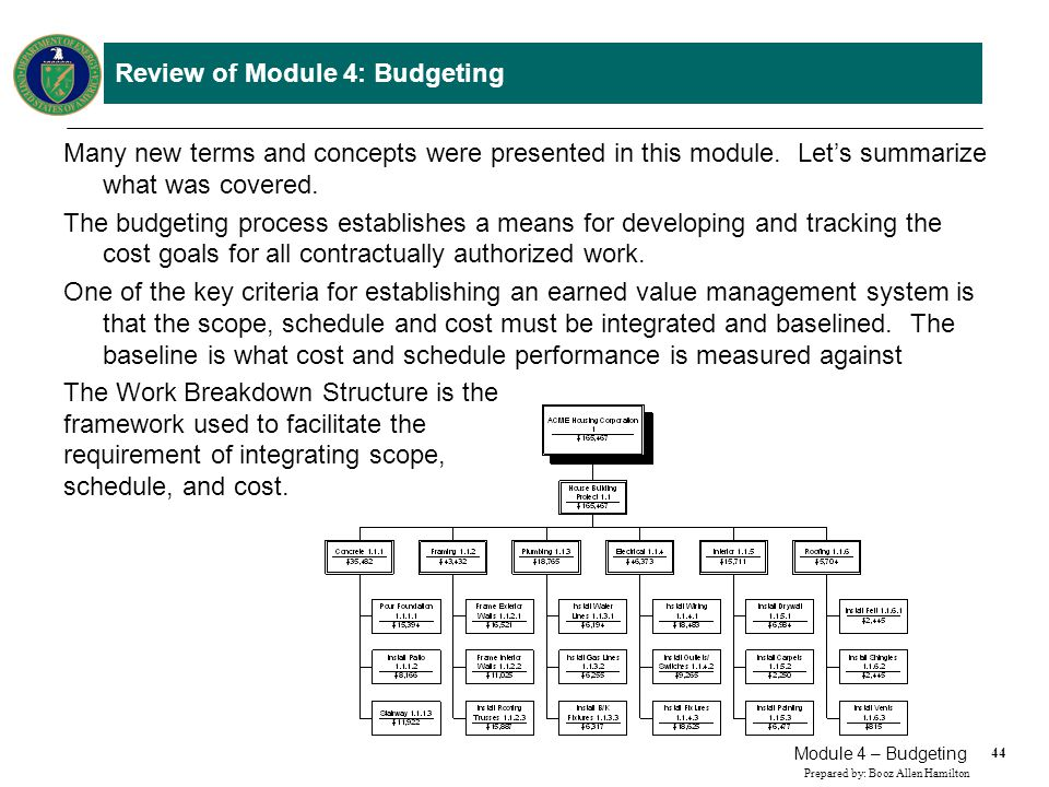 Review of Module 4: Budgeting