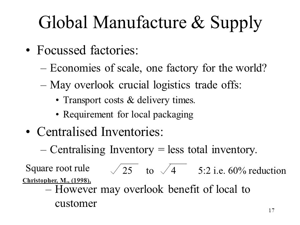 Global Manufacture & Supply