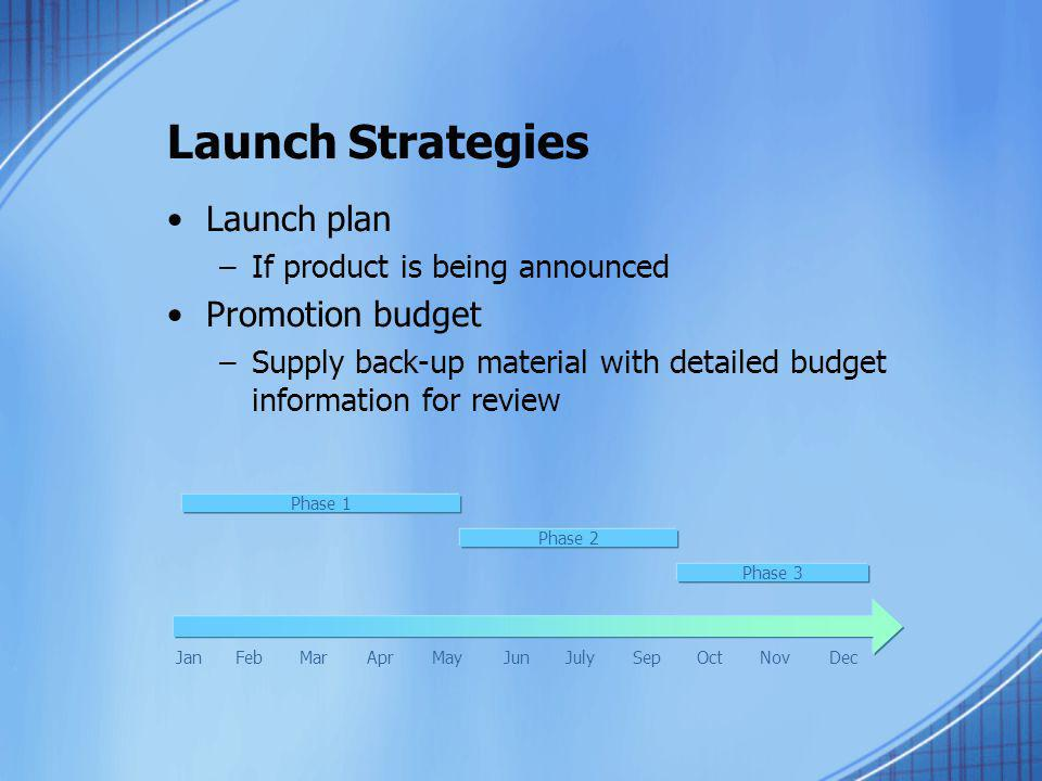Launch Strategies Launch plan Promotion budget
