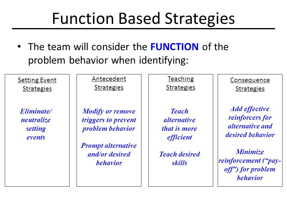 Function Based Strategies