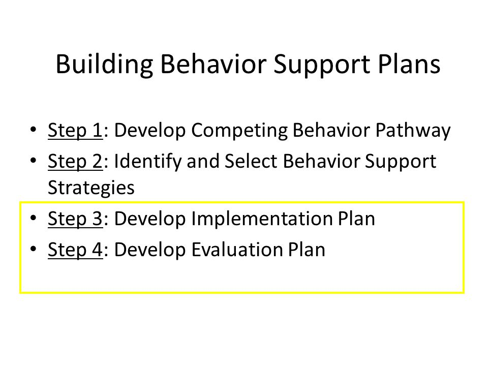 Building Behavior Support Plans