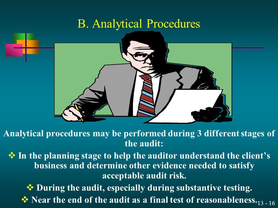 B. Analytical Procedures