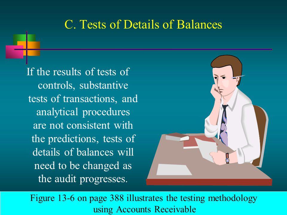 C. Tests of Details of Balances