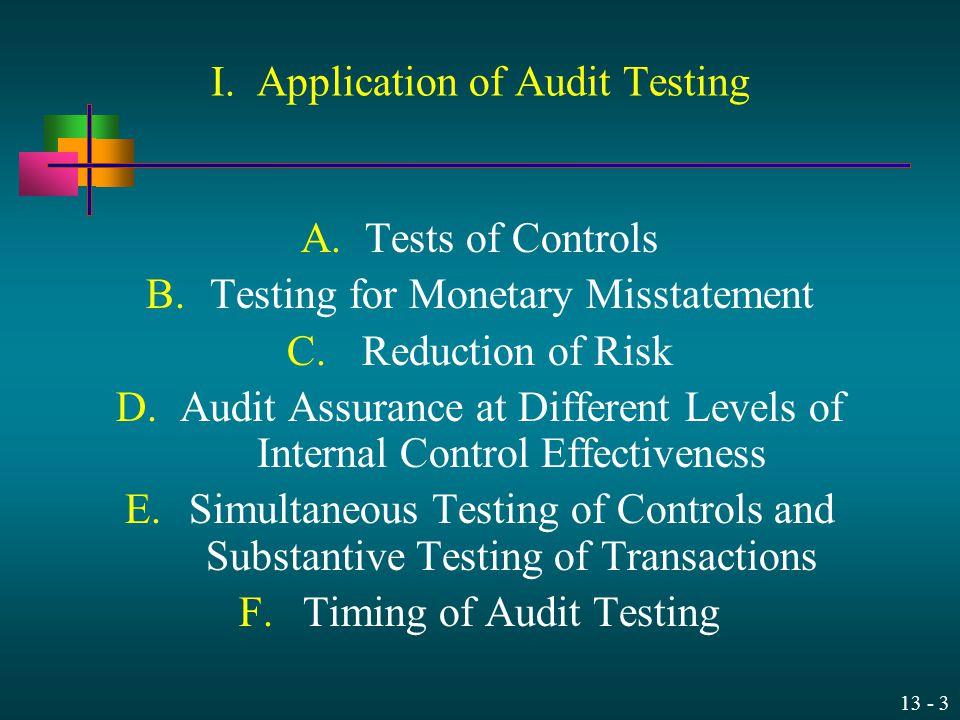 I. Application of Audit Testing