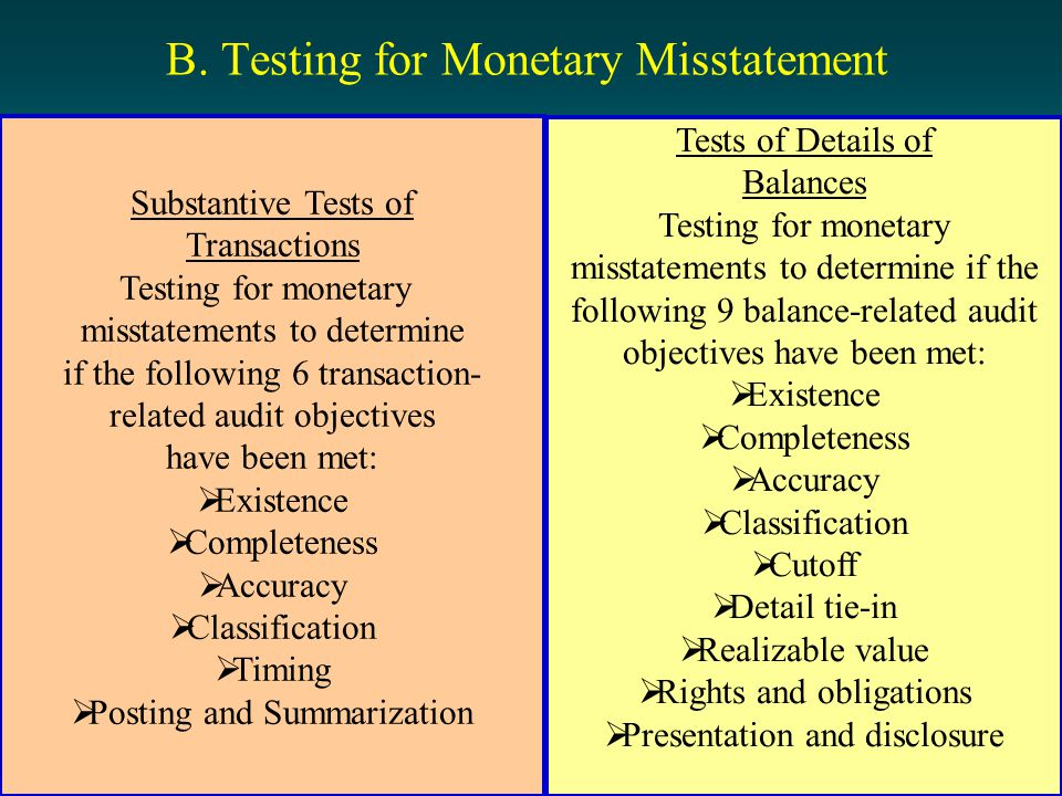 B. Testing for Monetary Misstatement