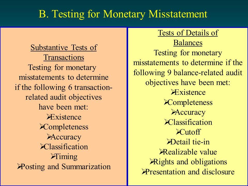 B. Testing for Monetary Misstatement
