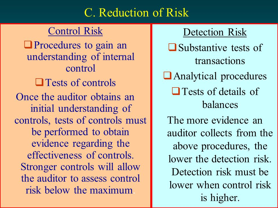 C. Reduction of Risk Control Risk