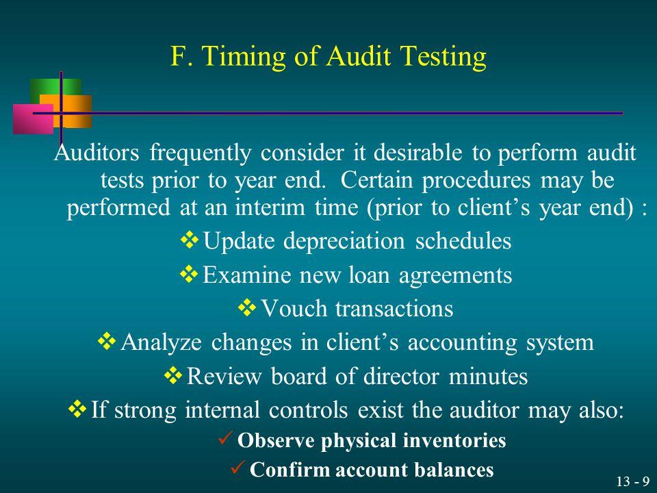 F. Timing of Audit Testing