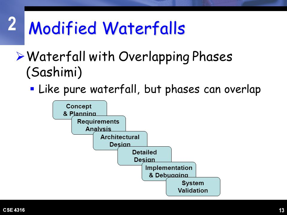 Modified Waterfalls Waterfall with Overlapping Phases (Sashimi)