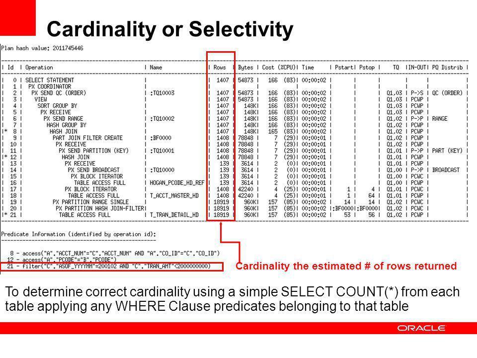 Cardinality or Selectivity