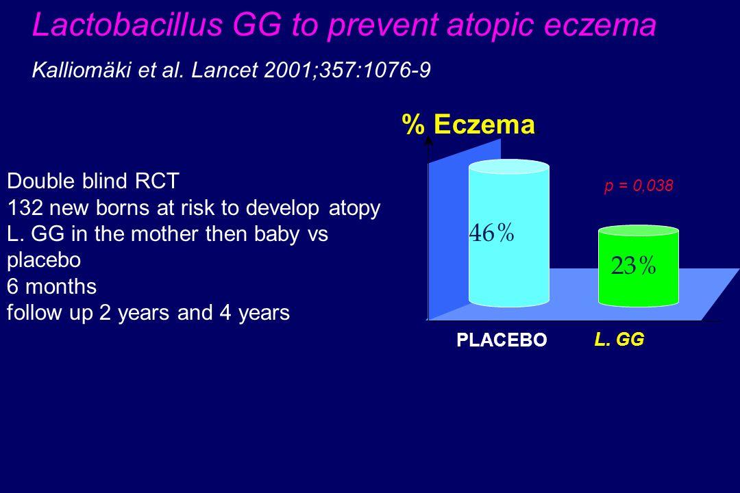 Lactobacillus GG to prevent atopic eczema