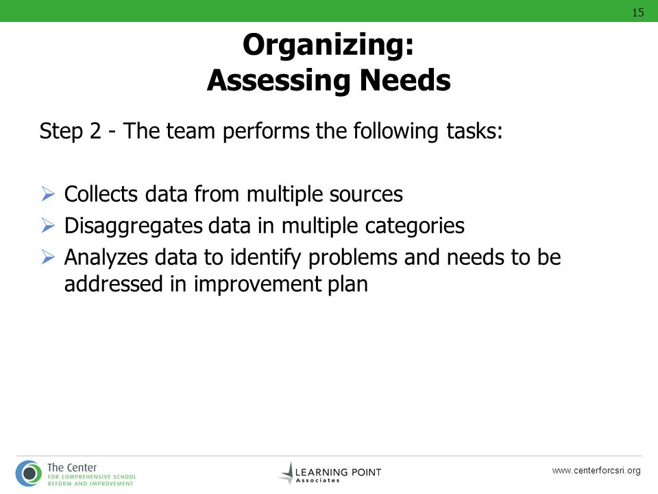 Organizing: Assessing Needs