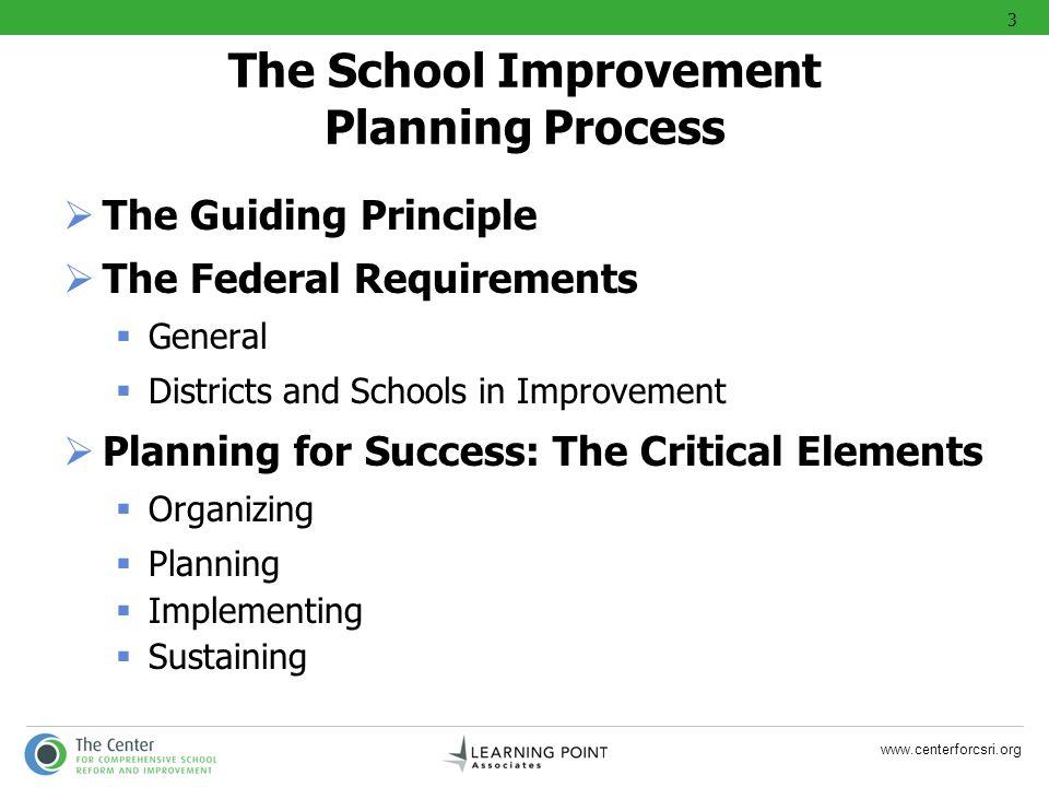 The School Improvement Planning Process