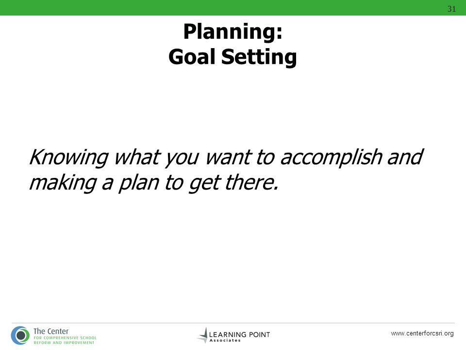 Planning: Goal Setting