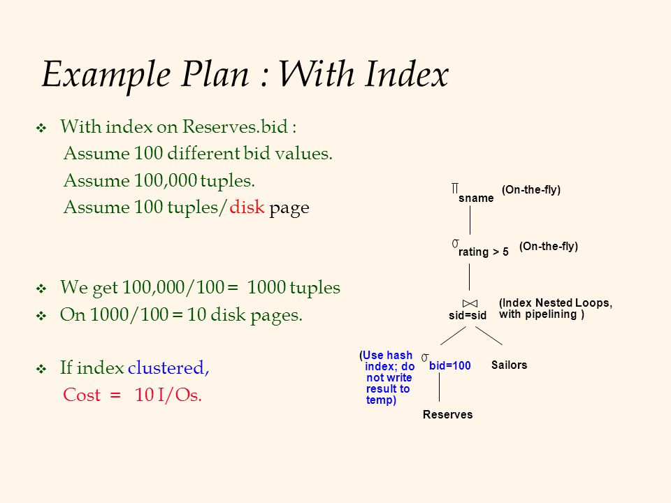 Example Plan : With Index