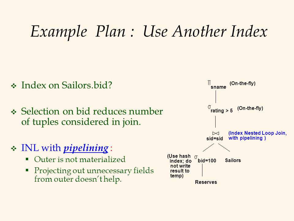 Example Plan : Use Another Index