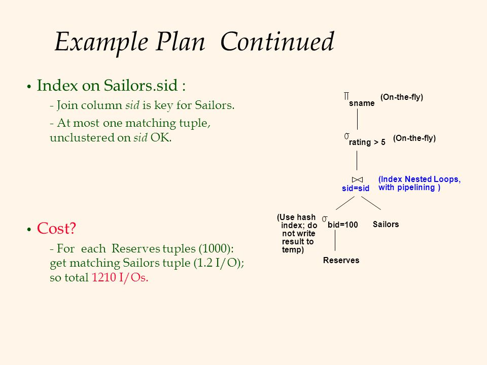 Example Plan Continued