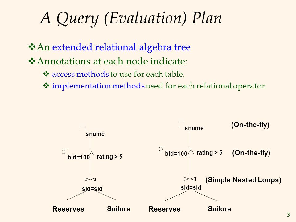 A Query (Evaluation) Plan