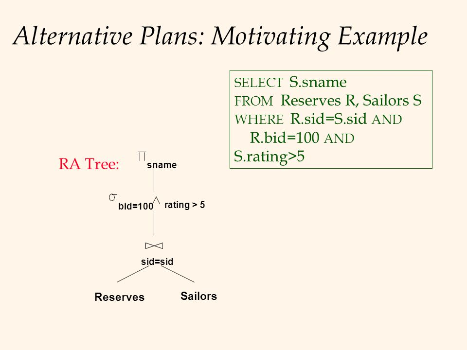 Alternative Plans: Motivating Example