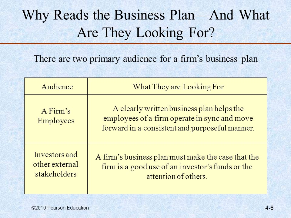 Why Reads the Business Plan—And What Are They Looking For