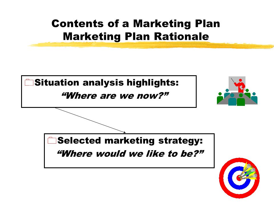 Contents of a Marketing Plan Marketing Plan Rationale