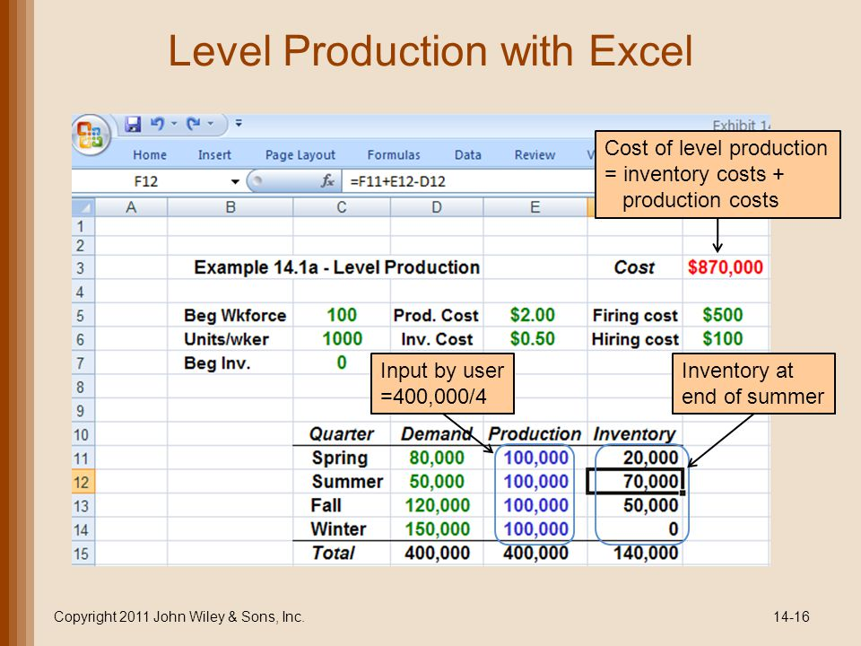 Level Production with Excel