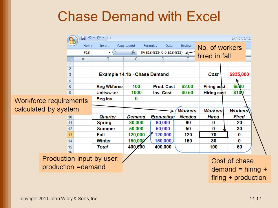 Chase Demand with Excel