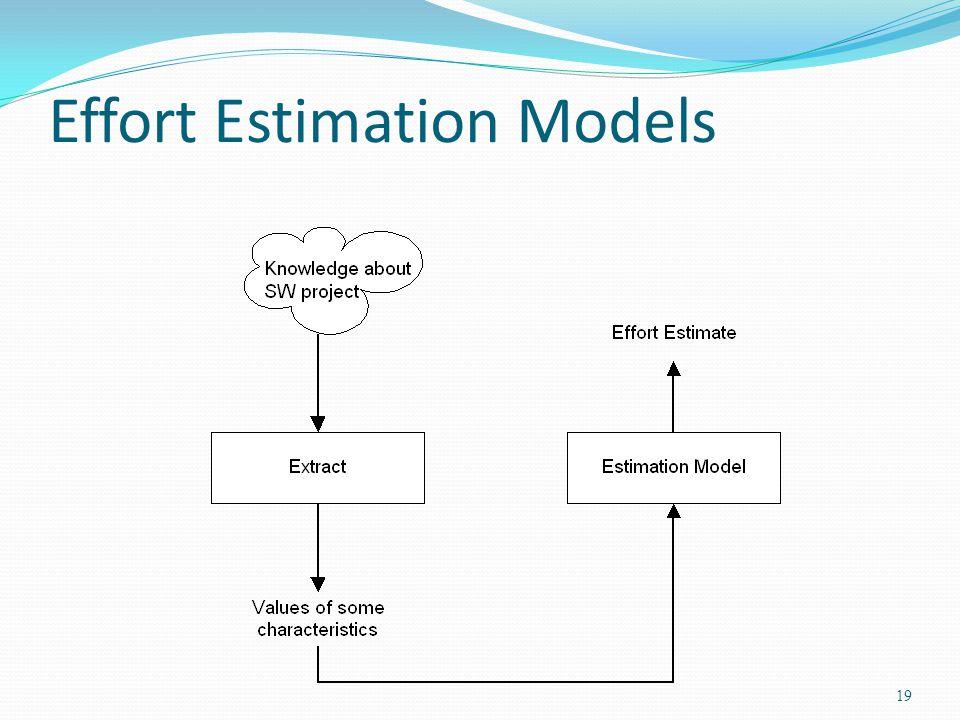 Effort Estimation Models