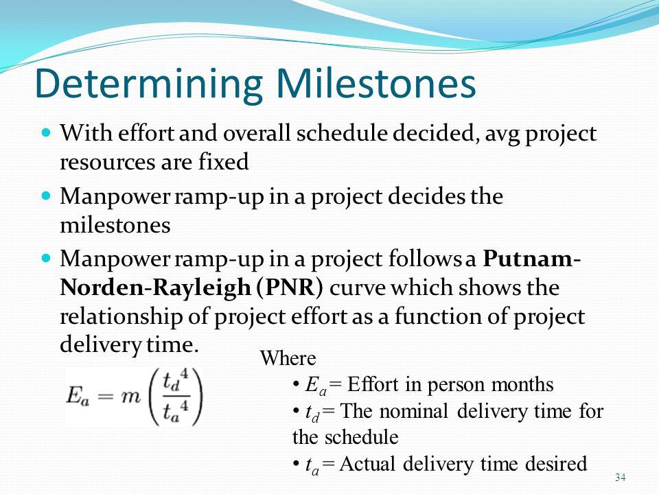 Determining Milestones