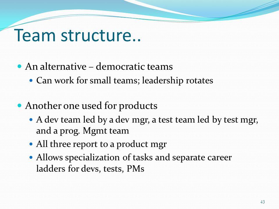 Team structure.. An alternative – democratic teams