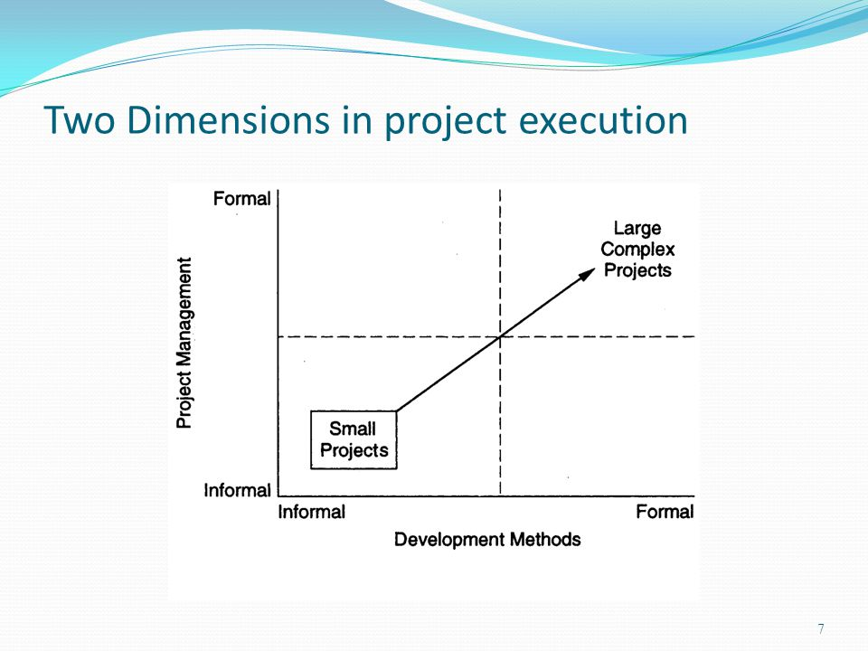 Two Dimensions in project execution