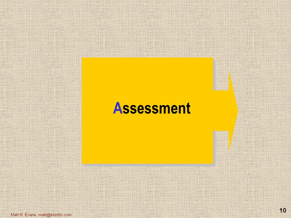 Assessment Matt H. Evans,