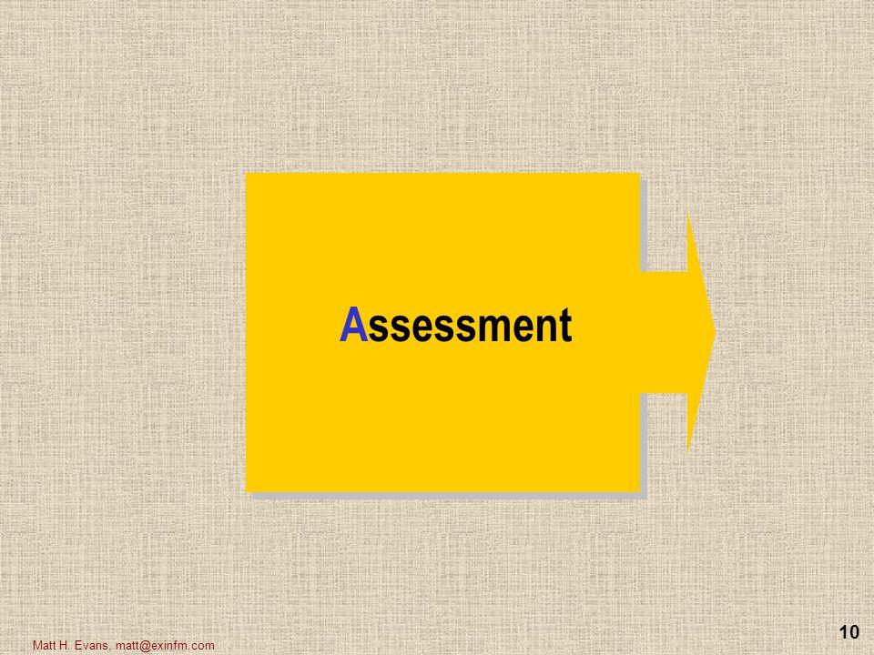 Assessment Matt H. Evans, matt@exinfm.com