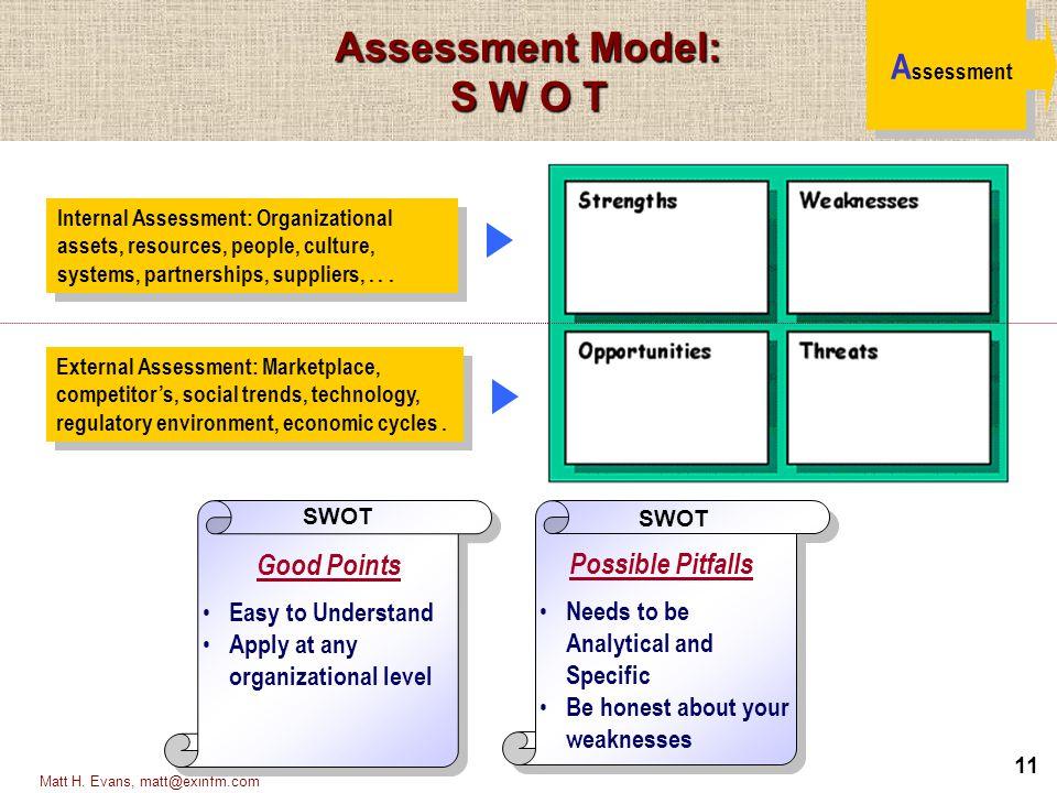 Assessment Model: S W O T