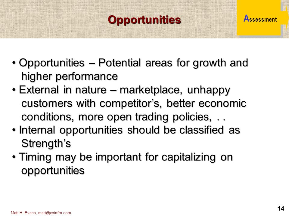 Opportunities – Potential areas for growth and higher performance