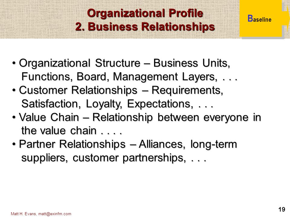 Organizational Profile 2. Business Relationships
