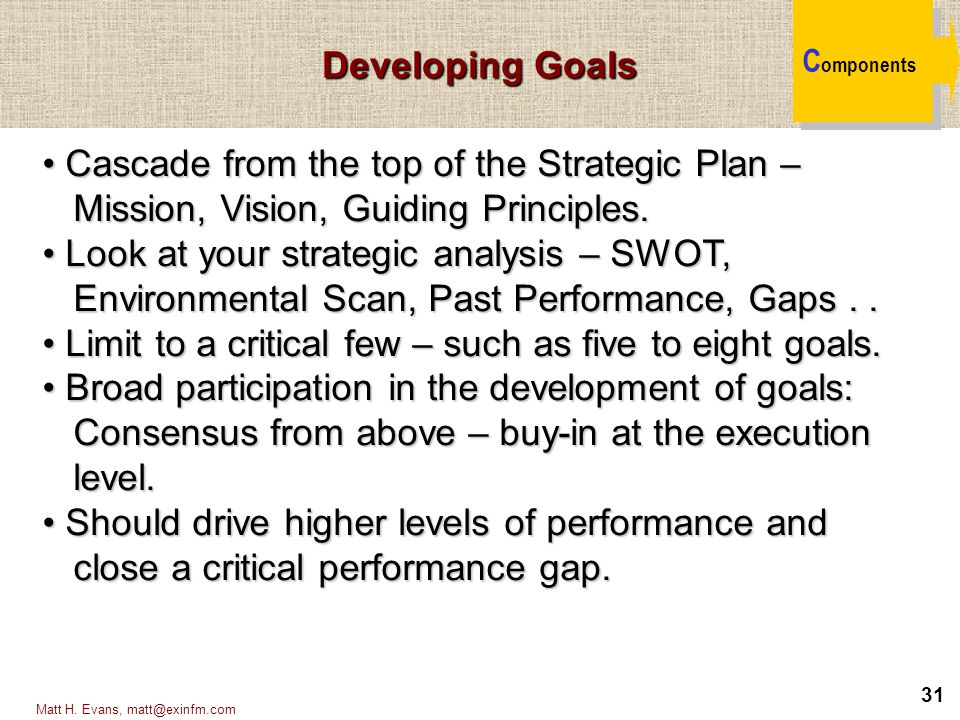 Cascade from the top of the Strategic Plan –
