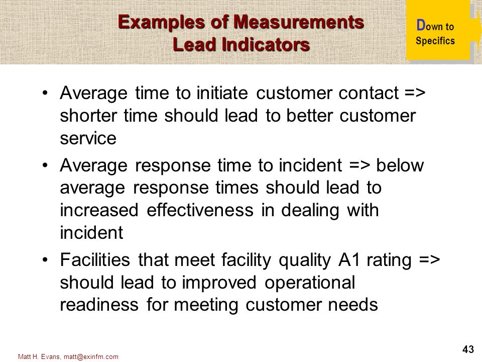 Examples of Measurements Lead Indicators