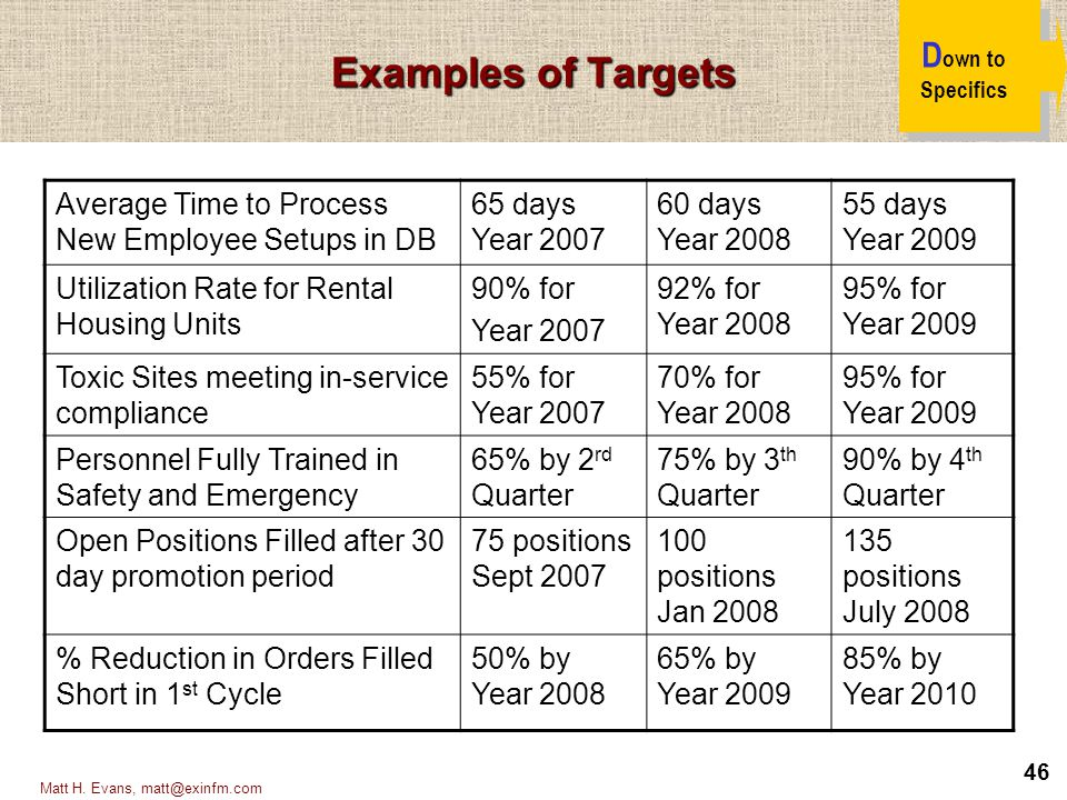 Examples of Targets Down to Specifics
