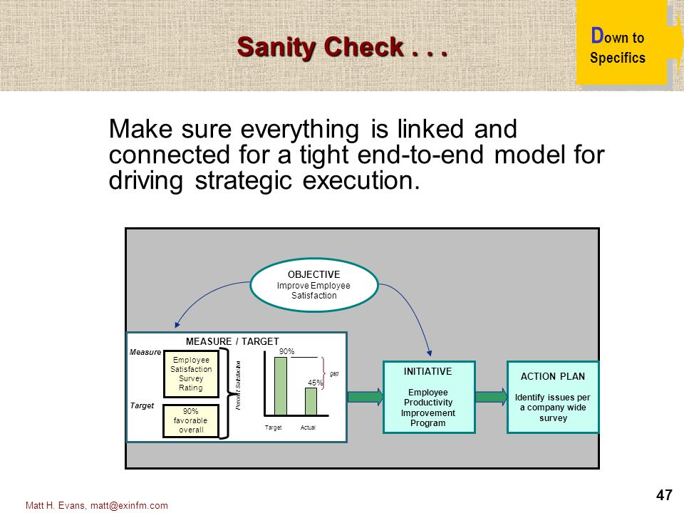 Sanity Check Down to Specifics. Make sure everything is linked and connected for a tight end-to-end model for driving strategic execution.