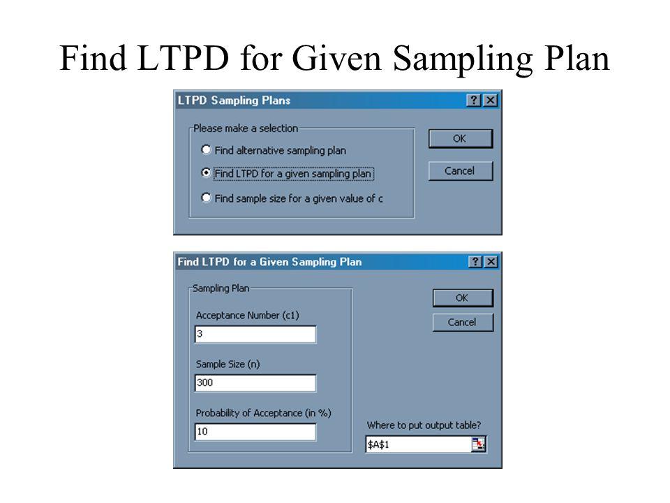 Find LTPD for Given Sampling Plan