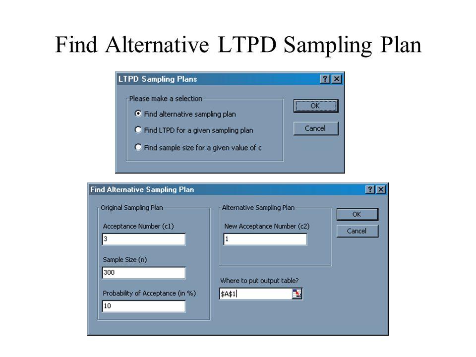 Find Alternative LTPD Sampling Plan