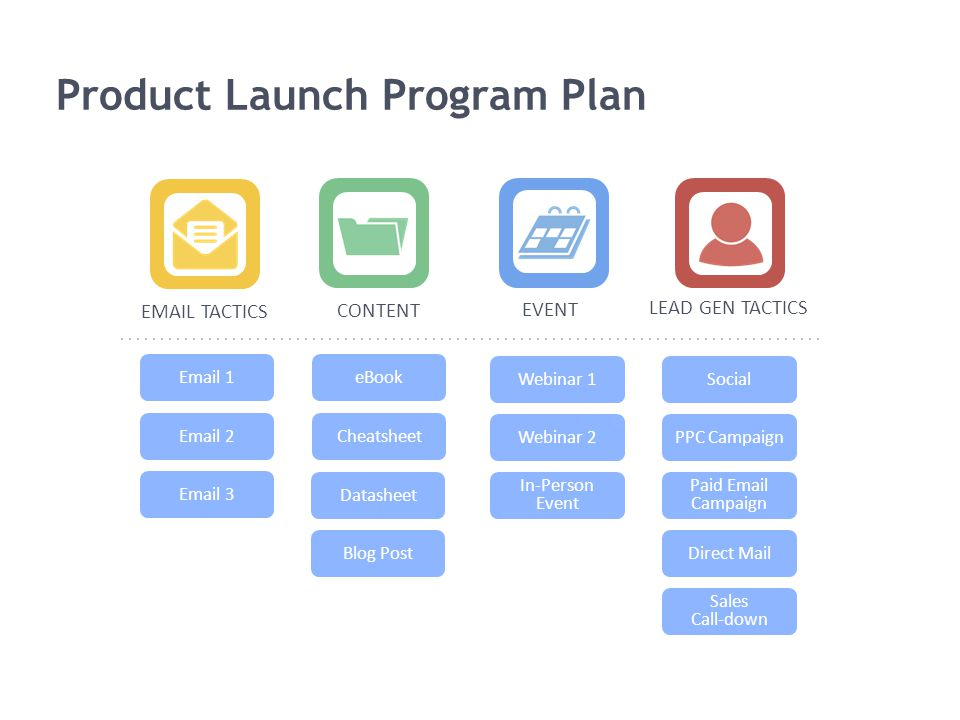 Product Launch Program Plan
