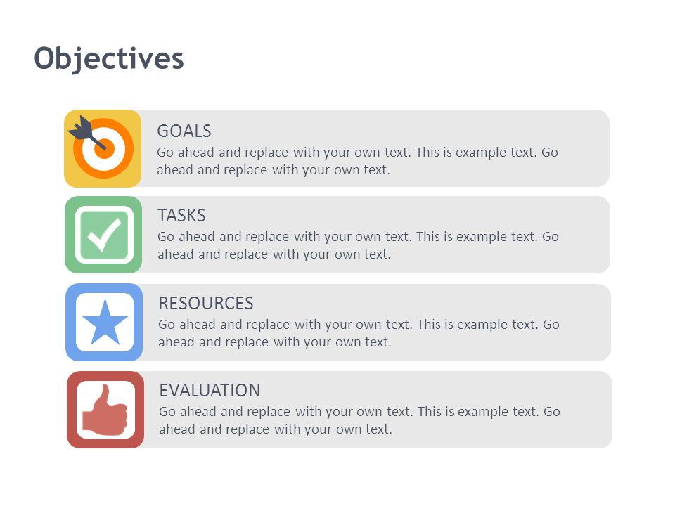 Objectives GOALS TASKS RESOURCES EVALUATION