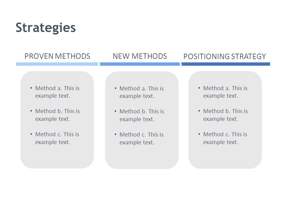 Strategies PROVEN METHODS NEW METHODS POSITIONING STRATEGY