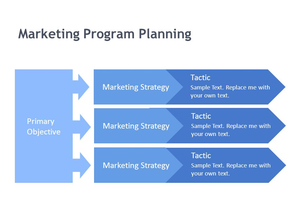 Marketing Program Planning